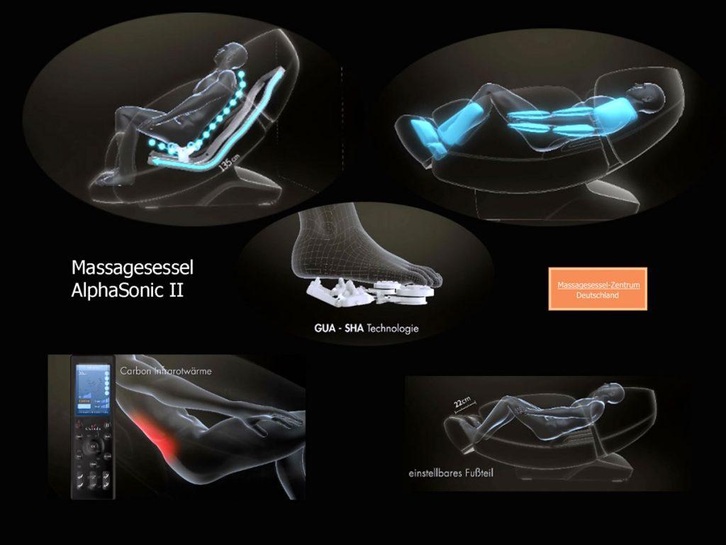 Casada Massagesessel AlphaSonic II mit Erklärbildern