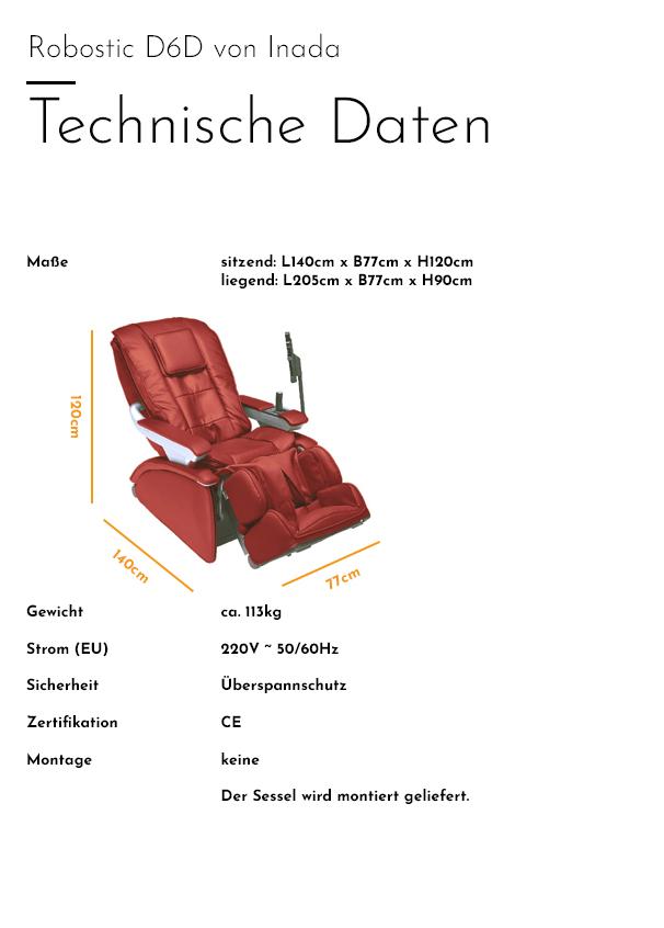Inada - Robostic D6D - Technische Daten
