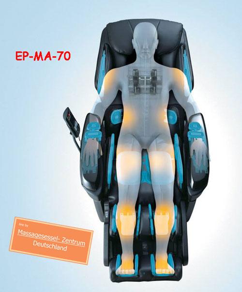 EP-MA-70 Full-Airbag